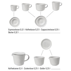 Zestaw filiżanek do kawy synergie