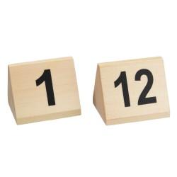 Tabliczki z numerami Rustika